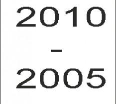 2005-2010 Foto's